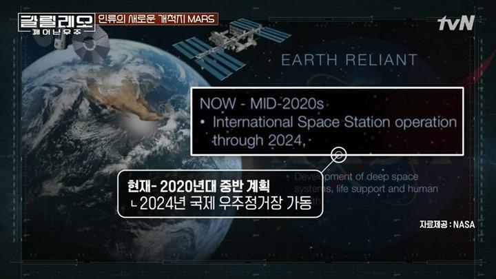 향후 우주 개발 계획단계