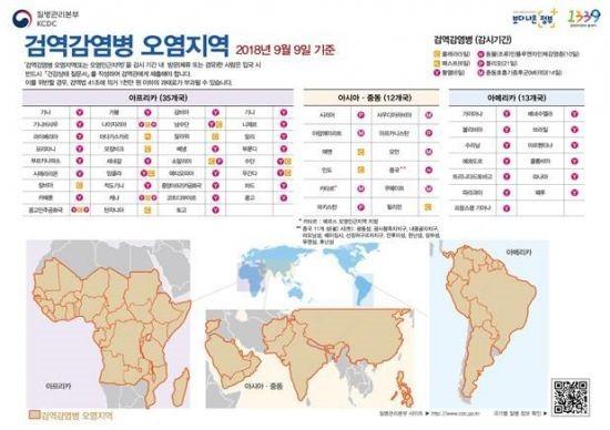 해외 유입 감염병 35.6% 증가