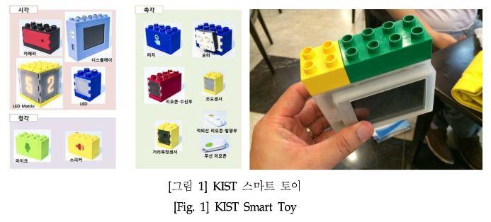02 - 스마트 토이(Smart Toy)가 뭐지?