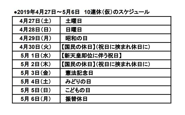 2019년 일본의 골든 위크는 최대 10일 연휴가 될 가..