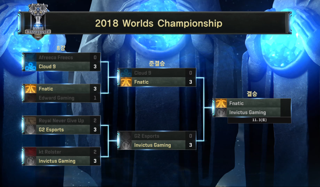 [LOL]2018 World Championship 결승전 감상
