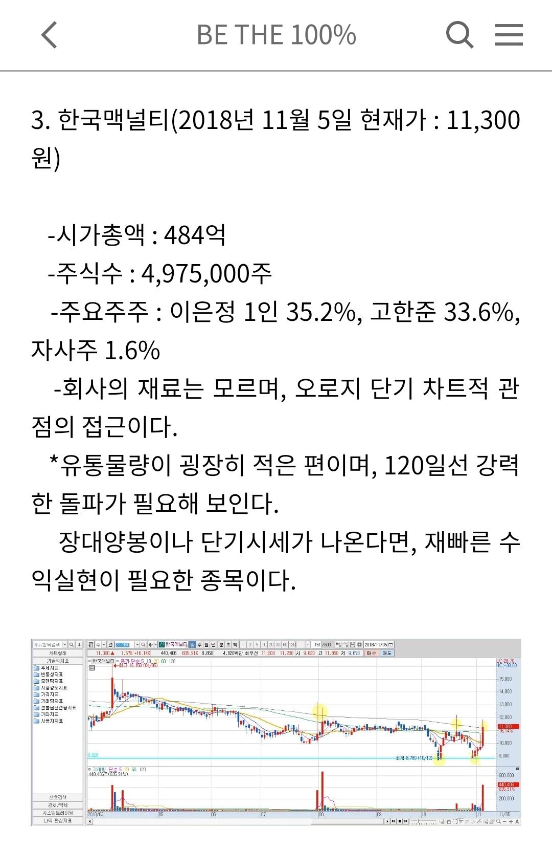 어제 관심종목 - 한국맥널티 강력한 파동