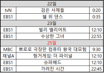 2018 성탄특선영화 편성표