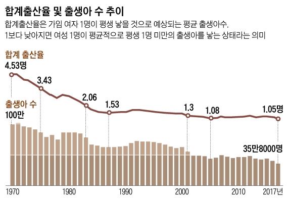인구 감소와 부동산