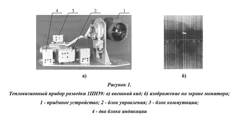 소련 최초의 열상관측장비 1PN59와 후속작 이야기(?)