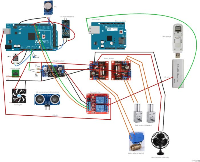 The Eyeduino Project